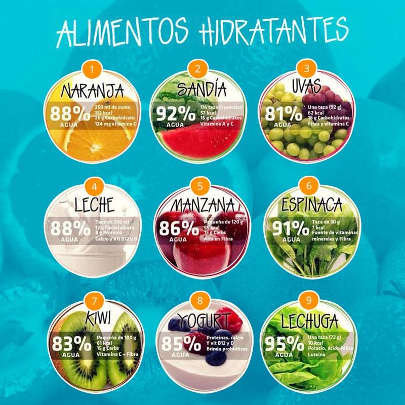 Alimentos Hidratantes para este verano!!!