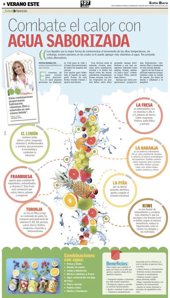 Listin Diario Verano Este 14 julio 2017